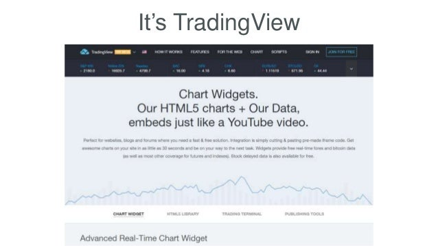 It's TradingView
