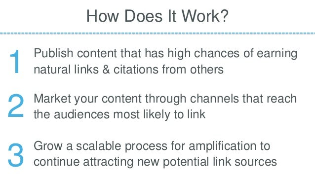 Publish content that has high chances of earning natural links & citations from others How Does It Work? Market your conte...