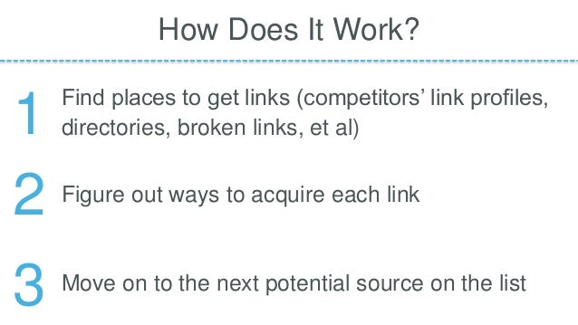 Find places to get links (competitors' link profiles, directories, broken links, et al) How Does It Work? Figure out ways ...