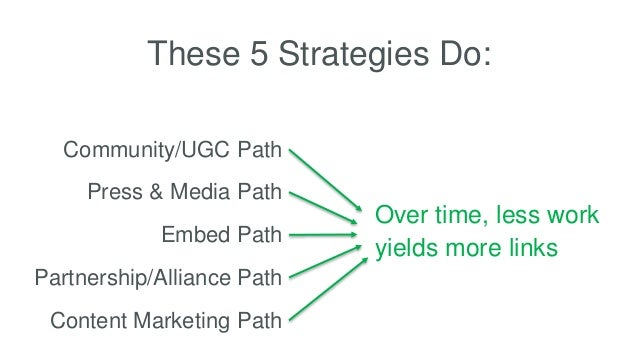 These 5 Strategies Do: Community/UGC Path Press & Media Path Embed Path Partnership/Alliance Path Content Marketing Path O...