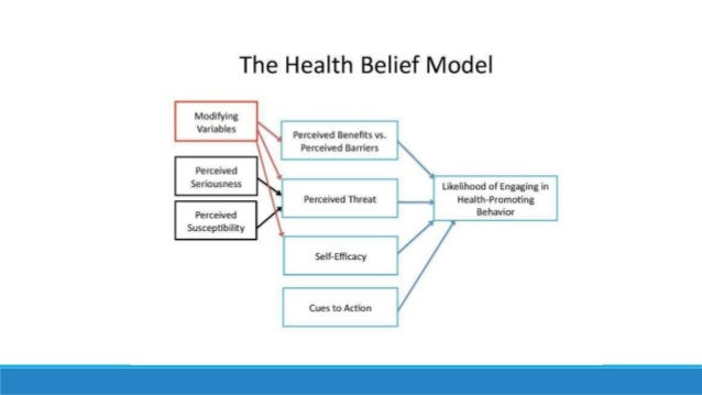 Linkage To Care Strategies