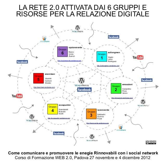 LA RETE 2.0 ATTIVATA DAI 6 GRUPPI E   RISORSE PER LA RELAZIONE DIGITALE                                                   ...
