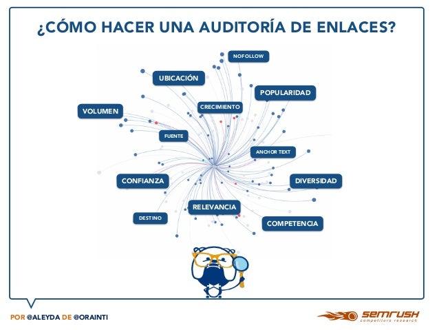 POR @ALEYDA DE @ORAINTI ¿CÓMO HACER UNA AUDITORÍA DE ENLACES? VOLUMEN POPULARIDAD DIVERSIDADCONFIANZA RELEVANCIA UBICACIÓN...