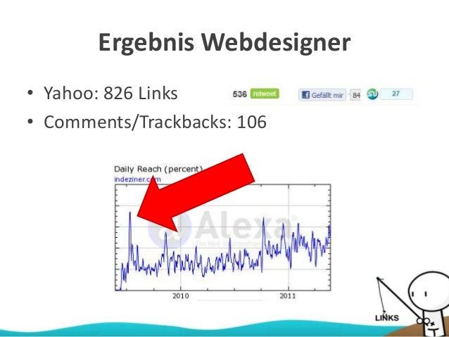 Ergebnis Webdesigner • Yahoo: 826 Links • Comments/Trackbacks: 106