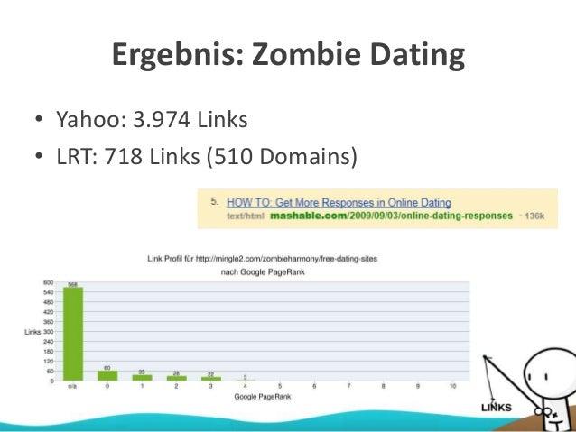 Ergebnis: Zombie Dating • Yahoo: 3.974 Links • LRT: 718 Links (510 Domains)