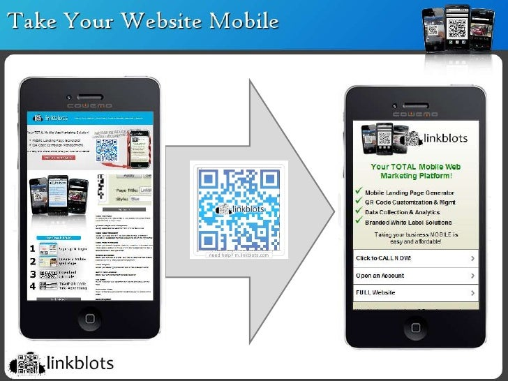 Who is linkblots?Bridging the physical world to the mobile Internet marketplace via ourproprietary mobile web & QR code ge...