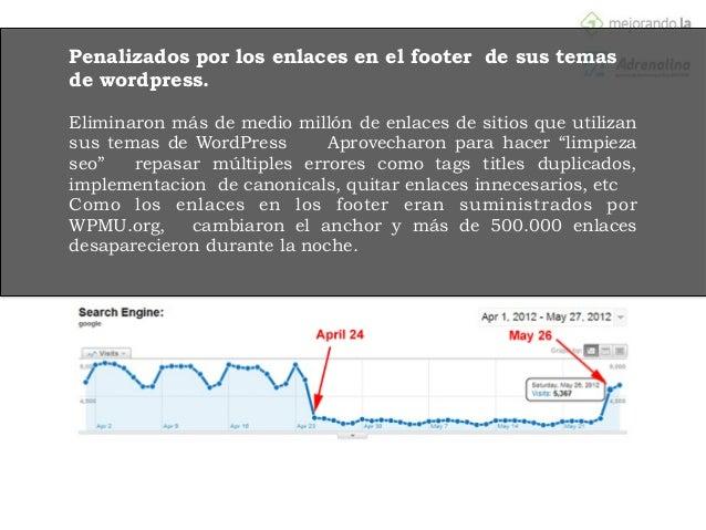 Link Bating 1. Circulación en medios de comunicación de gran tráfico. 2. Consecución de gran cantidad de enlaces naturales...