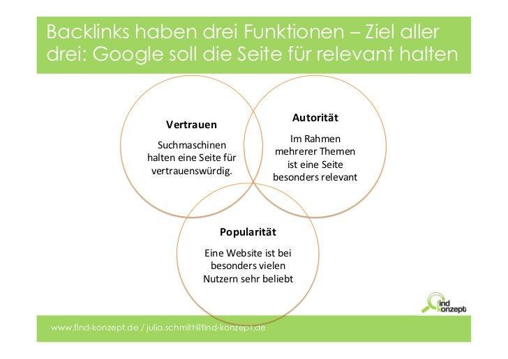 Backlinks haben drei Funktionen – Ziel allerdrei: Google soll die Seite für relevant halten                               ...