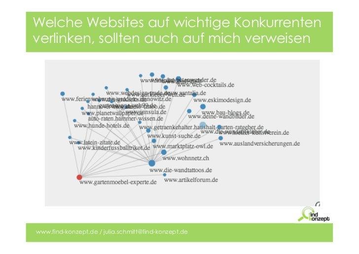 Welche Websites auf wichtige Konkurrentenverlinken, sollten auch auf mich verweisenwww.find-konzept.de / julia.schmitt@fin...