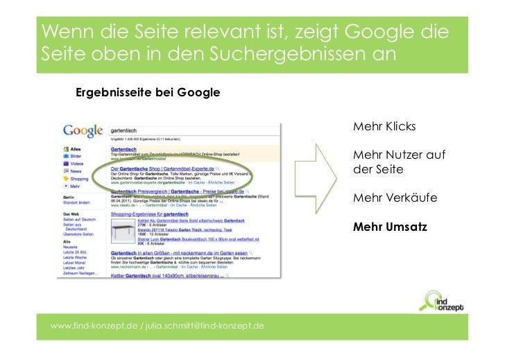 Wenn die Seite relevant ist, zeigt Google dieSeite oben in den Suchergebnissen an       Ergebnisseite bei Google          ...