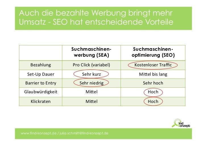 Auch die bezahlte Werbung bringt mehrUmsatz - SEO hat entscheidende Vorteile                             Suchmaschinen-   ...