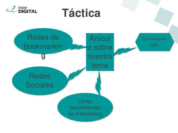 Táctica Redes de            Artícul   Conversiónbookmarkin                        site                     o sobre    g   ...