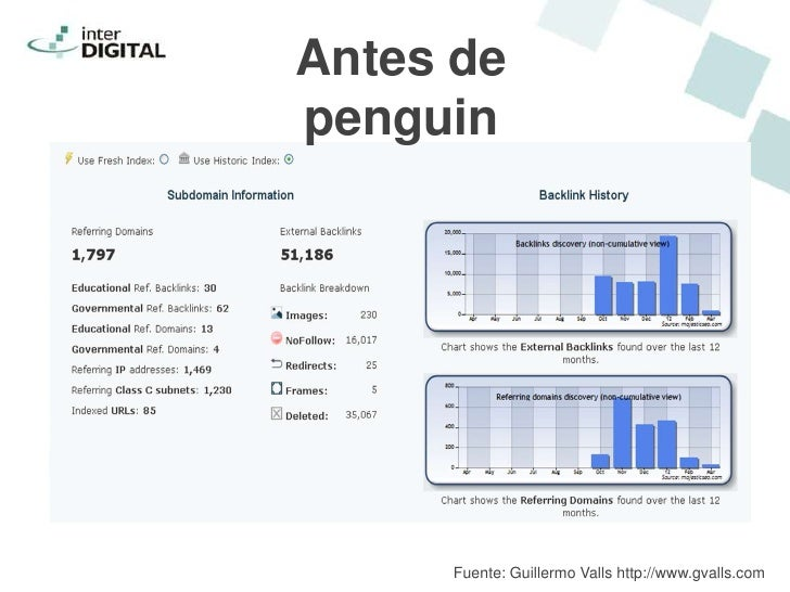 Antes depenguin     Fuente: Guillermo Valls http://www.gvalls.com