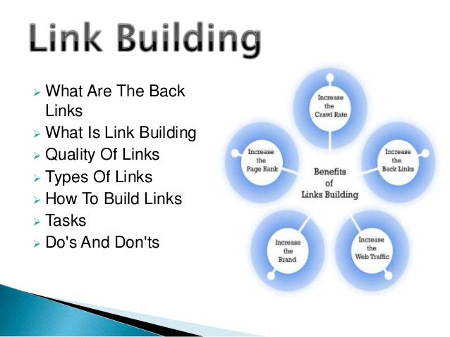  What Are The Back Links  What Is Link Building  Quality Of Links  Types Of Links  How To Build Links  Tasks  Do's ...