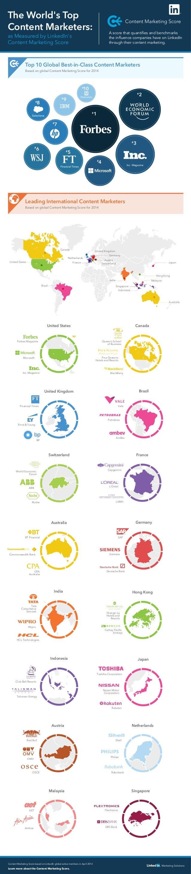 World Economic Forum Switzerland ABB Roche Content Marketing Score The World's Top Content Marketers: Top 10 Global Best-i...