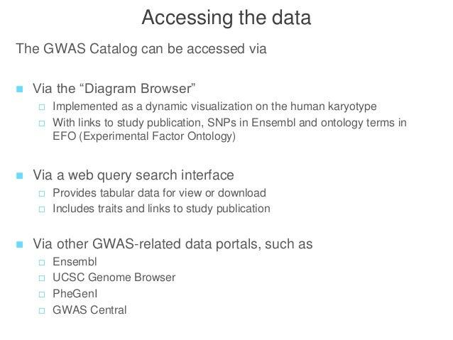(GWAS) - National Institutes of Health