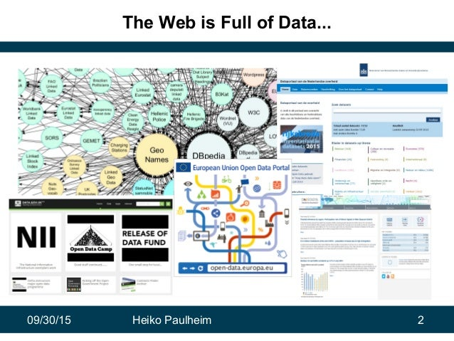 Linked Open Data enhanced  Knowledge Discovery Slide 2