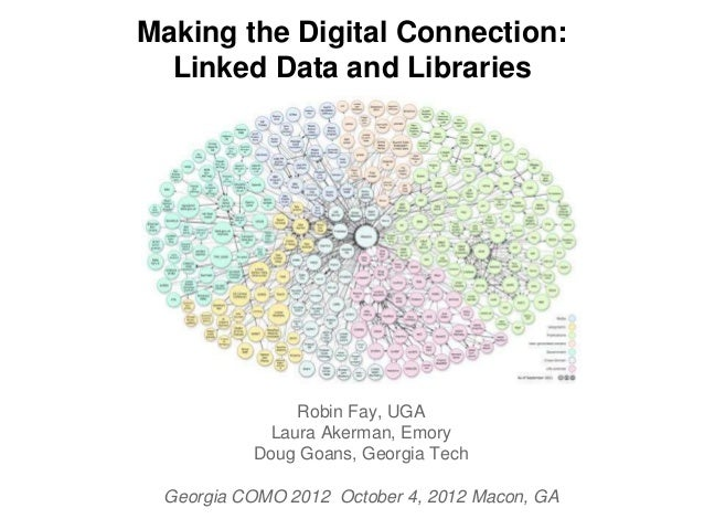 Making the Digital Connection: Linked Data and Libraries Robin Fay, UGA Laura Akerman, Emory Doug Goans, Georgia Tech Geor...