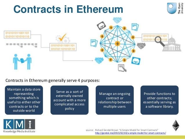 5 Contracts In Ethereum