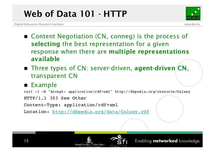 Web of Data 101 - HTTP Digital Enterprise Research Institute                                          www.deri.ie         ...
