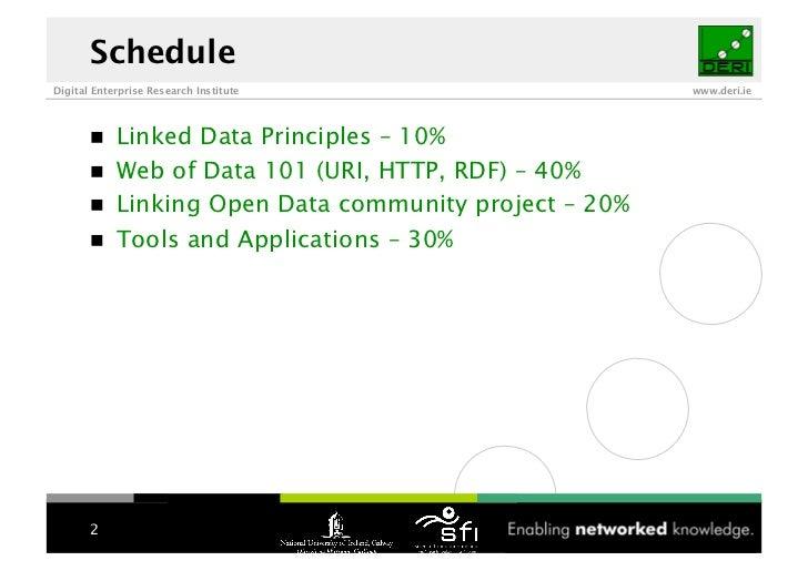 Schedule Digital Enterprise Research Institute                   www.deri.ie                 Linked Data Principles – 10% ...
