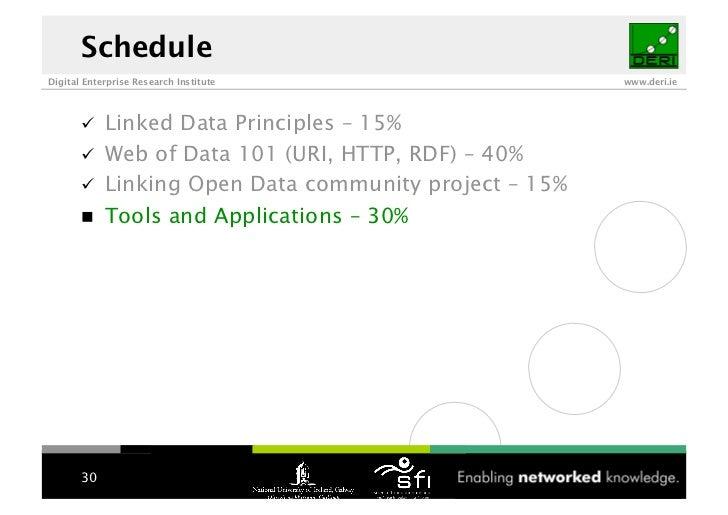 Schedule Digital Enterprise Research Institute                   www.deri.ie                 Linked Data Principles – 15% ...
