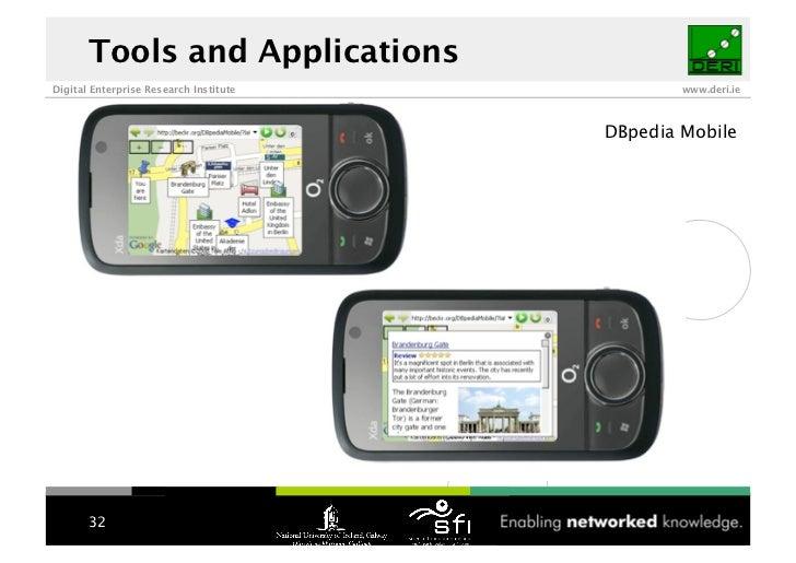 Tools and Applications Digital Enterprise Research Institute           www.deri.ie                                        ...