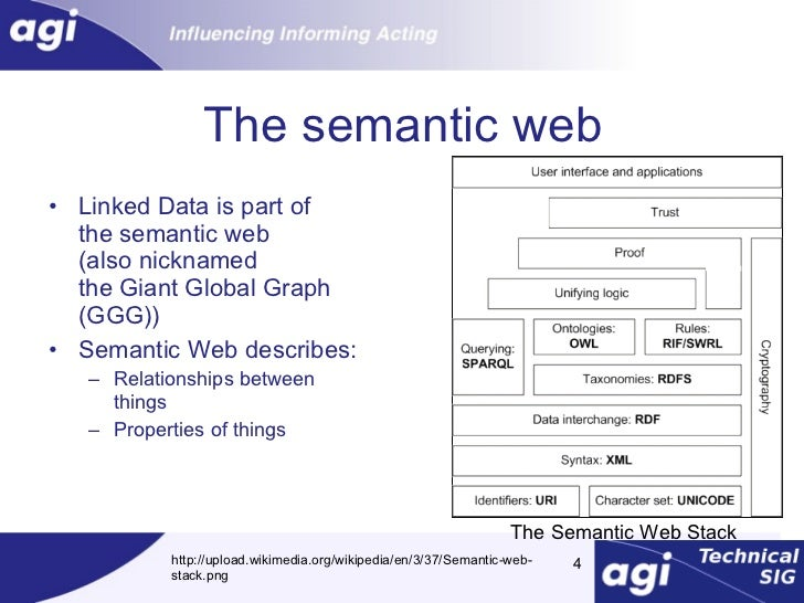 2006 semantic thesis web The dissertation describes the design of a web-centric style sheet language   formats that contain application-specific semantics tend to be higher on the.