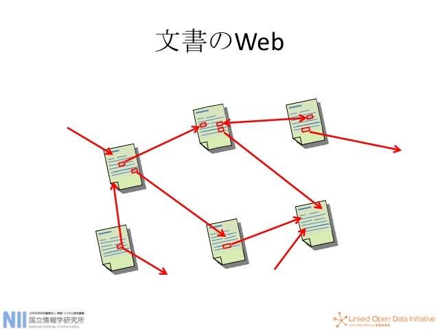 データのWeb このデータに 対応する別の データ このデータに 別のデータと 同じ この属性の意 味は? 異なるデータ源のデータが相互に結びつ く
