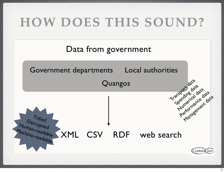 Linkedgov- intro at Opentech Slide 2