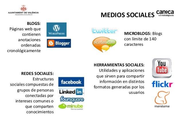 MEDIOS SOCIALES          BLOGS: Páginas web que       contienen                            MICROBLOGS: Blogs     anotacion...
