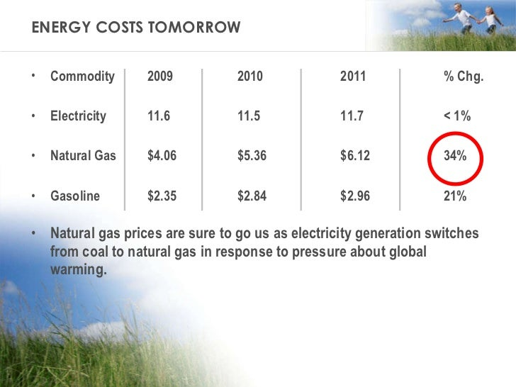 ENERGY COSTS TOMORROW <ul><li>Commodity   2009 2010 2011 % Chg. </li></ul><ul><li>Electricity   11.6 11.5  11.7 < 1% </li>...