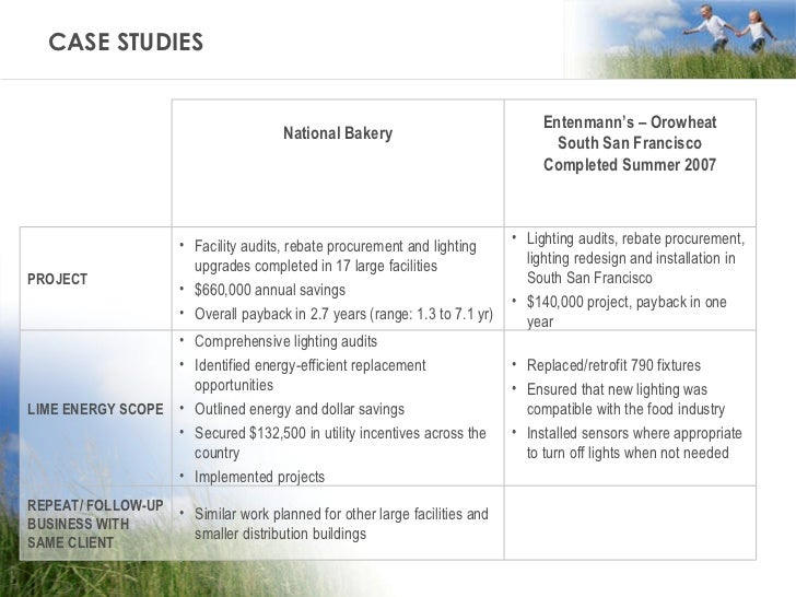 CASE STUDIES National Bakery Entenmann's – Orowheat South San Francisco Completed Summer 2007 PROJECT <ul><li>Facility aud...