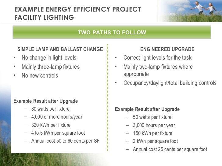 <ul><li>SIMPLE LAMP AND BALLAST CHANGE </li></ul><ul><li>No change in light levels </li></ul><ul><li>Mainly three-lamp fix...