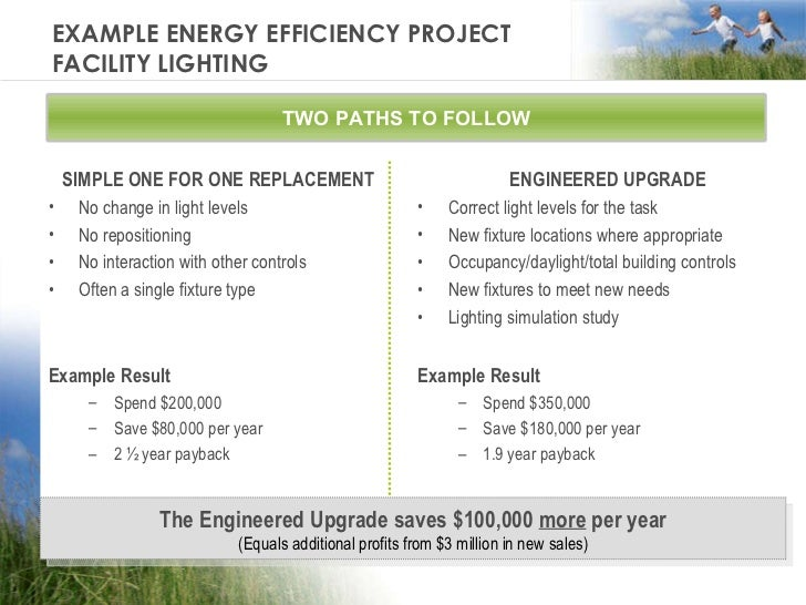 EXAMPLE ENERGY EFFICIENCY PROJECT FACILITY LIGHTING <ul><li>SIMPLE ONE FOR ONE REPLACEMENT </li></ul><ul><li>No change in ...
