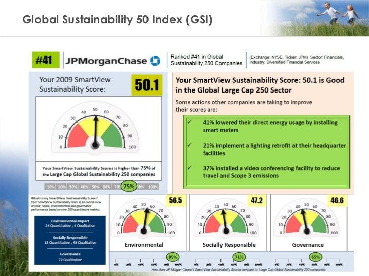 Global Sustainability 50 Index (GSI)