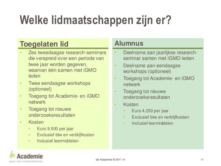 Contact    de Academie                              Hidde van der Wal     p/a Eekwal 12                                Dir...