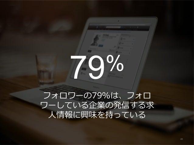 79% フォロワーの79%は、フォロ ワーしている企業の発信する求 ⼈情報に興味を持っている 49