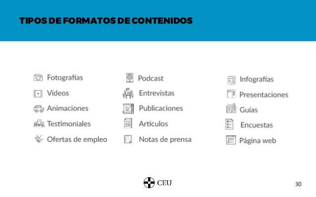 30 TIPOS DE FORMATOS DE CONTENIDOS