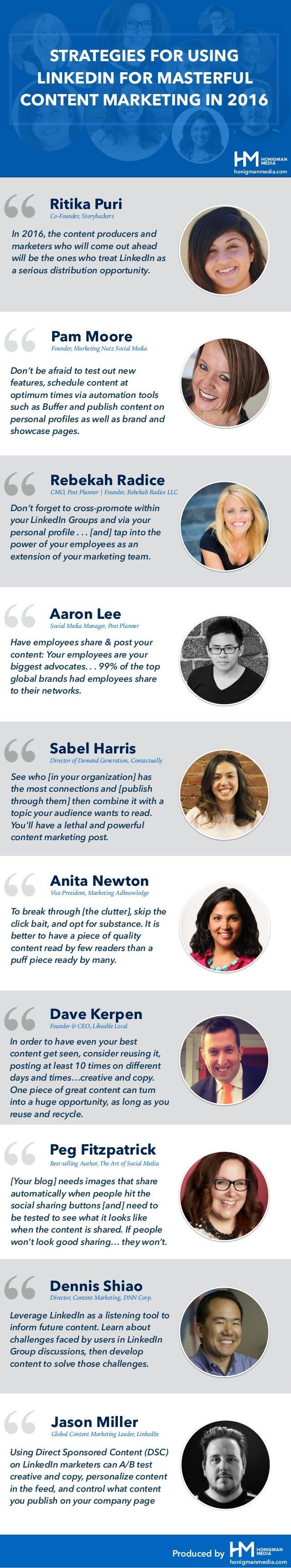 """"""" """" """" """" """" """" """" """" Dennis Shiao Director, Content Marketing, DNN Corp. Jason Miller Global Content Marketing Leader, LinkedIn..."""