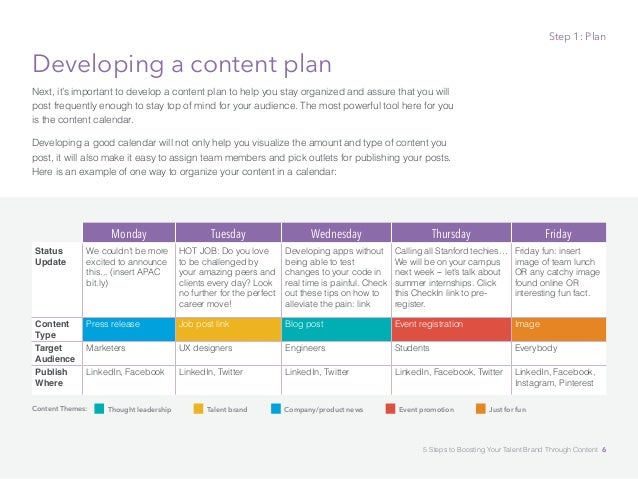Linkedin Content Marketing Playbook