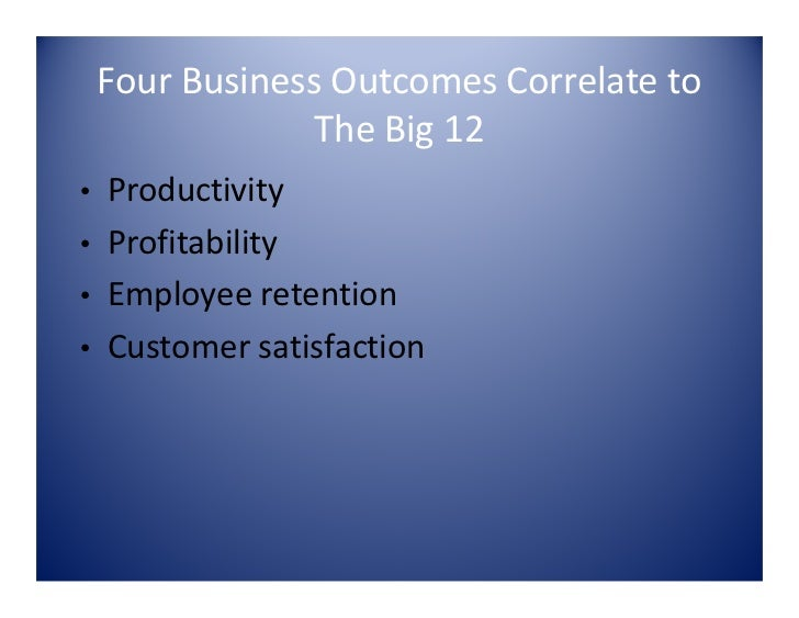 Executive Summary First Break All The Rules Slide 3