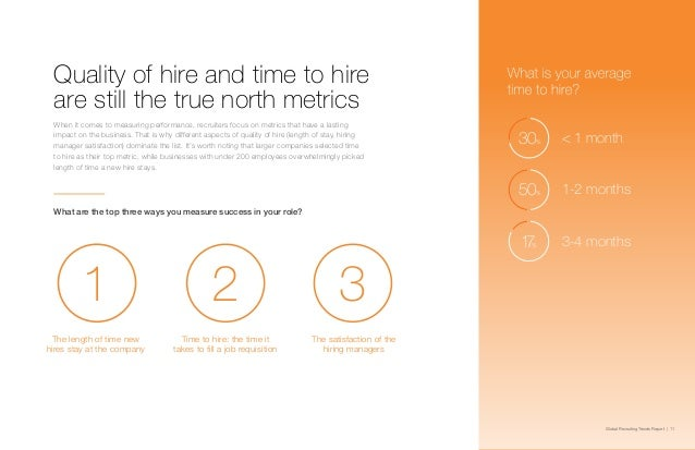 Global Recruiting Trends Report | 11 Quality of hire and time to hire are still the true north metrics When it comes to me...