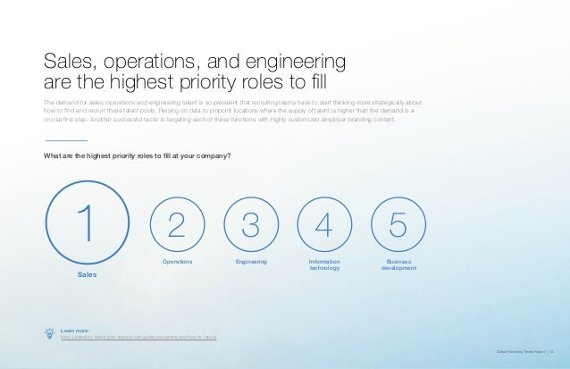Global Recruiting Trends Report | 12 Sales, operations, and engineering are the highest priority roles to fill The demand ...