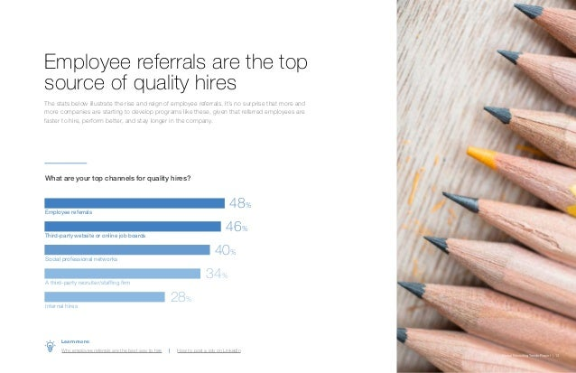 Global Recruiting Trends Report | 13 Employee referrals are the top source of quality hires The stats below illustrate the...