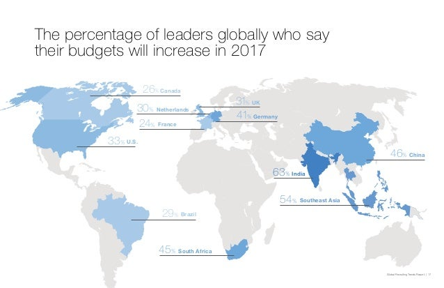 Global Recruiting Trends Report | 17 The percentage of leaders globally who say their budgets will increase in 2017 Brazil...