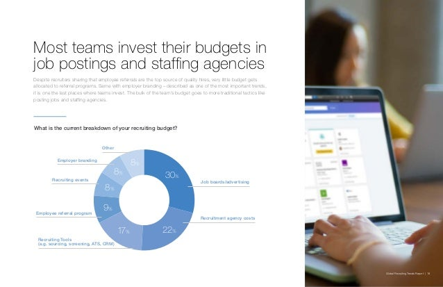 Global Recruiting Trends Report | 18 Most teams invest their budgets in job postings and staffing agencies Despite recruit...