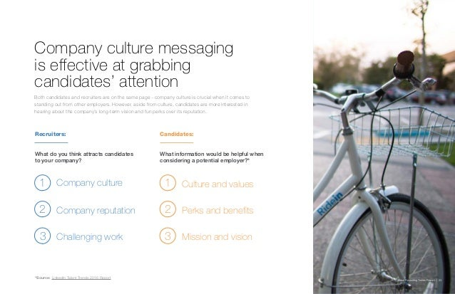 Global Recruiting Trends Report | 23 Company culture messaging is effective at grabbing candidates' attention Both candida...