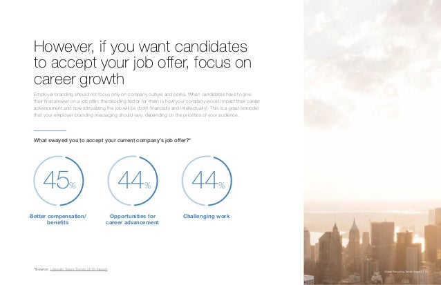 Global Recruiting Trends Report | 24 What swayed you to accept your current company's job offer?* 45% 44% 44% However, if ...