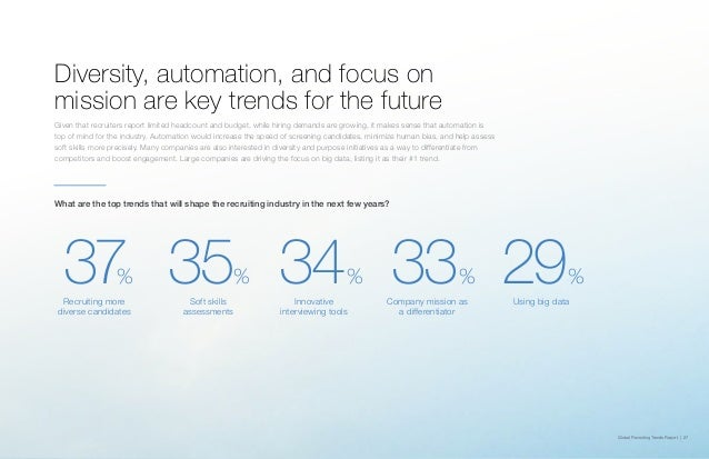 Global Recruiting Trends Report | 27 Diversity, automation, and focus on mission are key trends for the future Given that ...